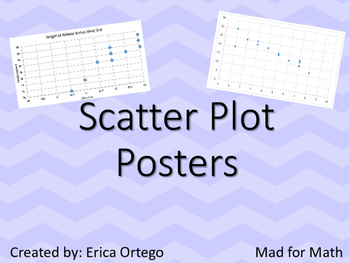 Free scatter plot definition posters positive negative no trends free scatter plot definition posters positive negative no trends grades 5 8 ccuart Choice Image