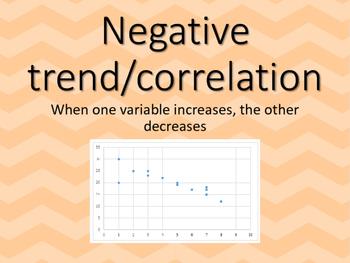 FREE Scatter Plot Definition Posters: Positive, Negative, No Trends Grades 5-8