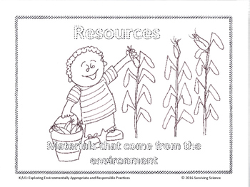 FREE  Science Interactive Word Wall Coloring Page: Resources