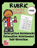 FREE Science Rubric Scientific Drawings PDF (Not Editable)