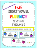 FREE Short Vowel Fluency Sentence Pyramids
