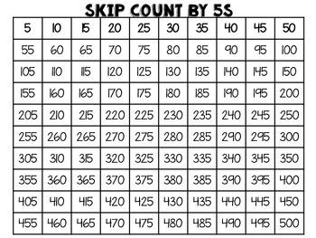 FREE Skip Count Charts