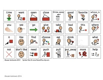 FREE Snack Time Picture Communication Board for AAC Users Core Words