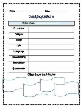 FREE Social Studies Culture Printable