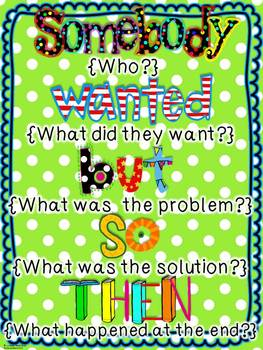 Image result for somebody wanted but so then anchor chart
