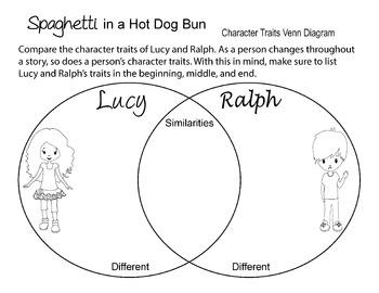 Spaghetti And A Hot Dog Bun Lesson Plans