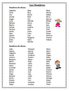 FREE Spanish Names - Los nombres