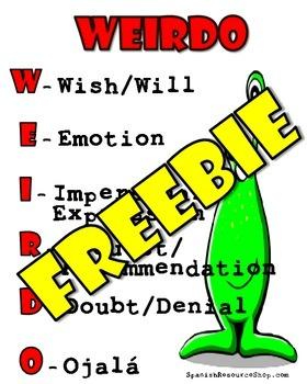 FREE Spanish Subjunctive WEIRDO Poster