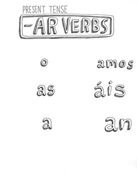 FREE Spanish present tense -AR verb conjugation chart ~NO