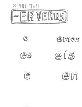 free spanish present tense er verb conjugation chart no prep er verbs