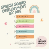 FREE Speech Sound Development Chart for Parents