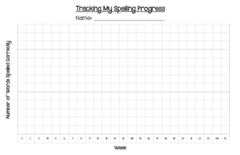 FREE Spelling Tracker Graph for a whole year of spelling tests!