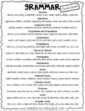 FREE Standard English Grammar Cheat Sheet and Grammar Sort Sheet