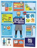 FREE: Steps to Outstanding PE Poster - The PE Project
