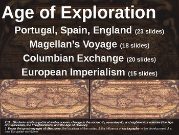 FREE Structured Notes and Graphic Organizer for Age of Exploration PowerPoints