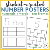 Student Created Number Posters with Numerals + Words + Ten Frames 0-20
