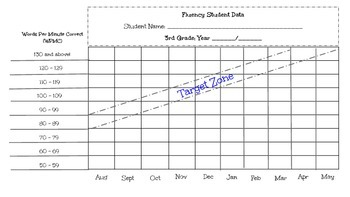 FREE Student Data Binder Graphs