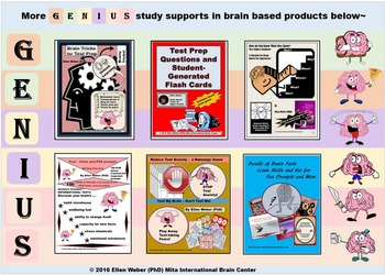 FREE Study Skills Poster - Brain Based Test-Prep in Upper Grades
