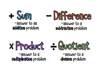 sum product quotient math worksheet sum best free printable worksheets. Black Bedroom Furniture Sets. Home Design Ideas
