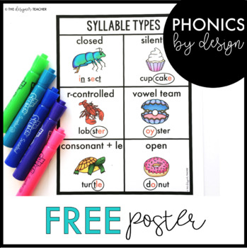 FREE Syllable Types Poster