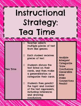 FREE Tea Time w/Fiction Text: Digital, Editable, & Printable
