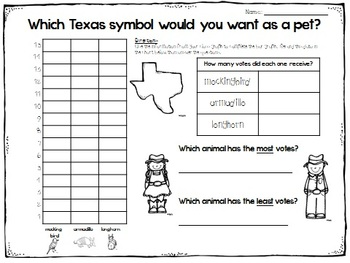 FREE Texas Symbols, Pledge, and founders