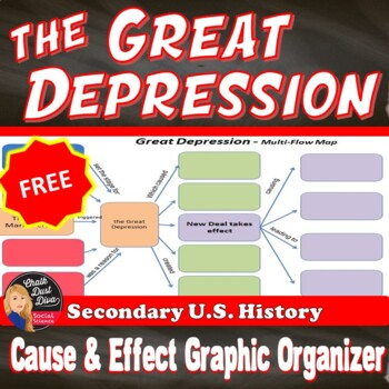 The Great Depression   Multi-Flow Map   FREE!   U.S. History