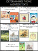 FREE Teaching Theme Printables - Anchor Charts, Mentor Texts, Practice Pages