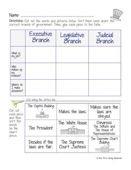 FREE: Three Branches of Government Cut and Paste Sort | TpT