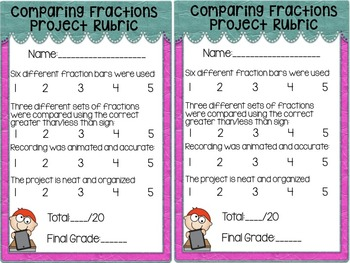 Comparing Fractions iPad Activity