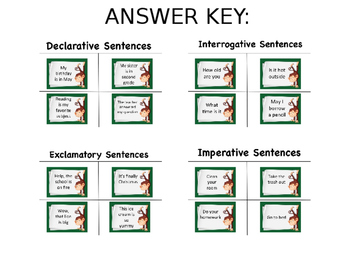 FREE Types of Sentences - Monkeying Around With Sentences Sorting Game