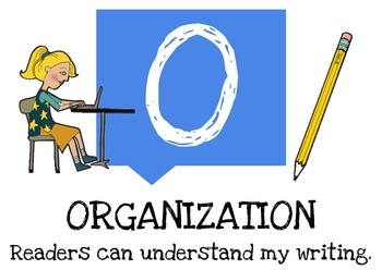 FREE VOICES 6 Trait Writing Menu Headings