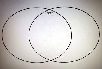 free venn diagram for the smart board by scott webber tpt rh teacherspayteachers com Printable Venn Diagram Template 2 Circle Venn Diagram