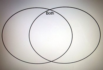 FREE Venn Diagram for the SMART Board