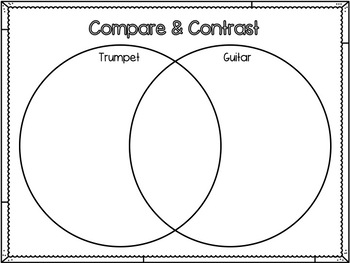 FREE Venn Diagrams for Comparing & Contrasting