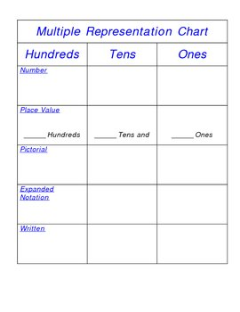 FREE Vertical Multiple Representation Chart Math Place Value