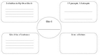 FREE Vocabulary Concept Map!