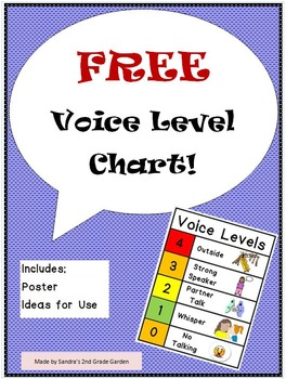 FREE Voice Level Poster