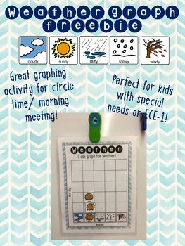 FREE Weather Graph/ Chart for Circle Time/ Morning Meeting