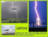FREE - Clip Art & Poster | Weather Lightning Spring Storm
