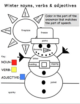 Free Winter Word Sort Nouns Verbs Adjectives By Melissa Roeder