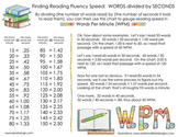 FREE! Words Per Minute Quick Reference