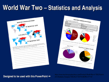 FREE World War Two handout - Statistics, death tolls, Analysis of the War