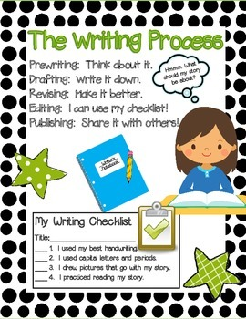 FREE Writing Process Anchor Charts for Elementary Writer's