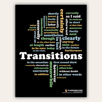 FREE Writing Transitions Poster