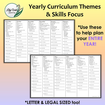 "FREE ""Yearly Curriculum & Skills Focus List"" for Early Childhood Educators"