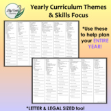 "FREE ""Yearly Curriculum & Skills Focus List"" for Early Chi"