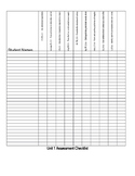 FREE and EDITABLE Unit 1 Reading Checklist