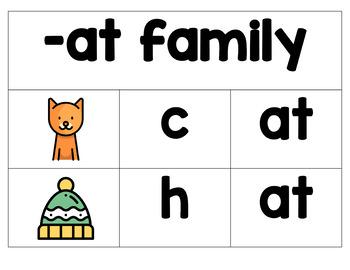 FREE -at Word Family Pocket Chart Activity