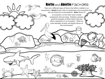 Biotic and Abiotic Factors Illustration for Using as Notes or a Worksheet